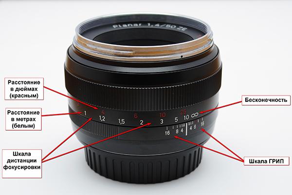 значение цифр на объективе фотоаппарата после